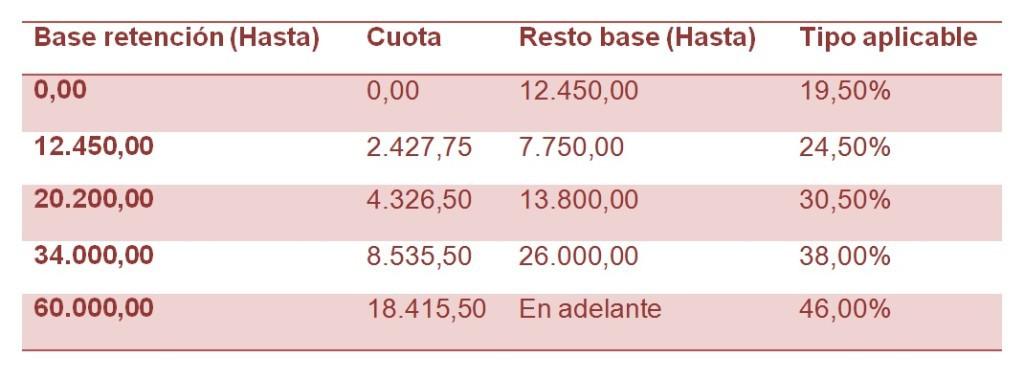 tabla-post-14-1024x379